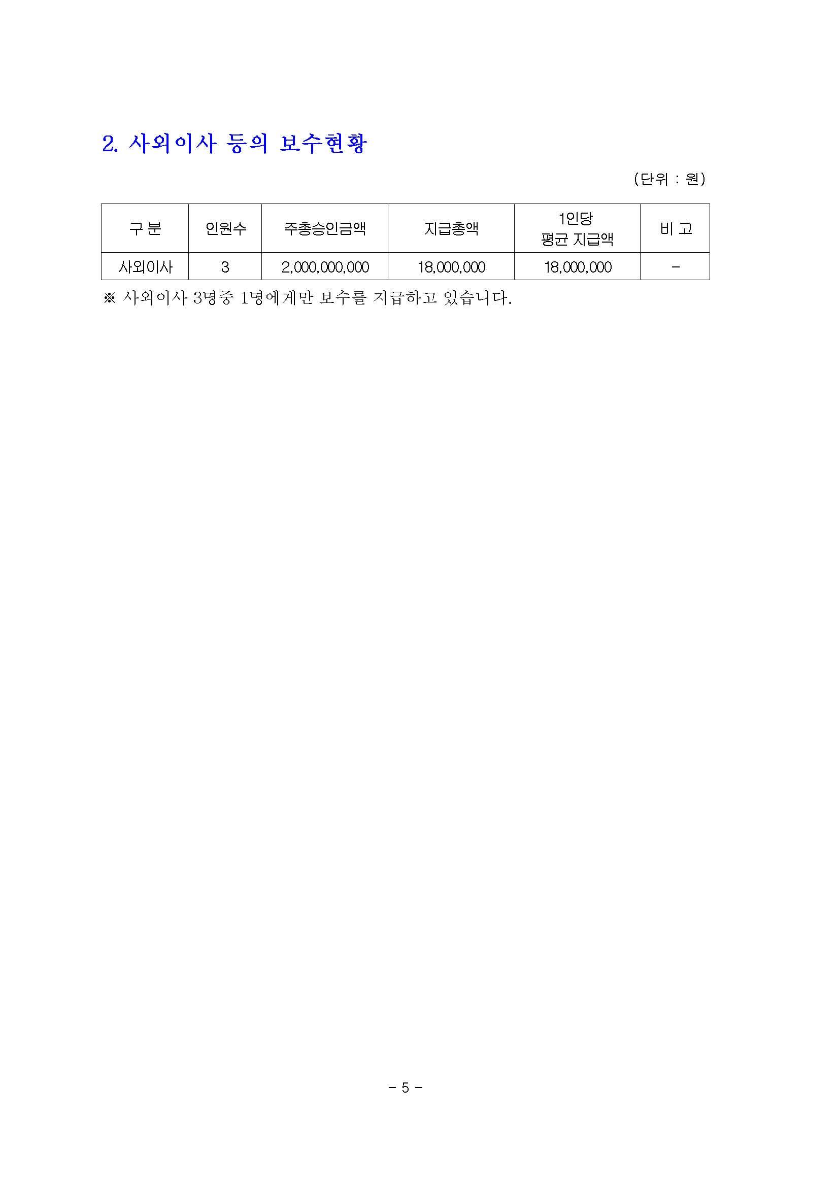 20160311 주주총회 소집공고-바이오_페이지_06.jpg