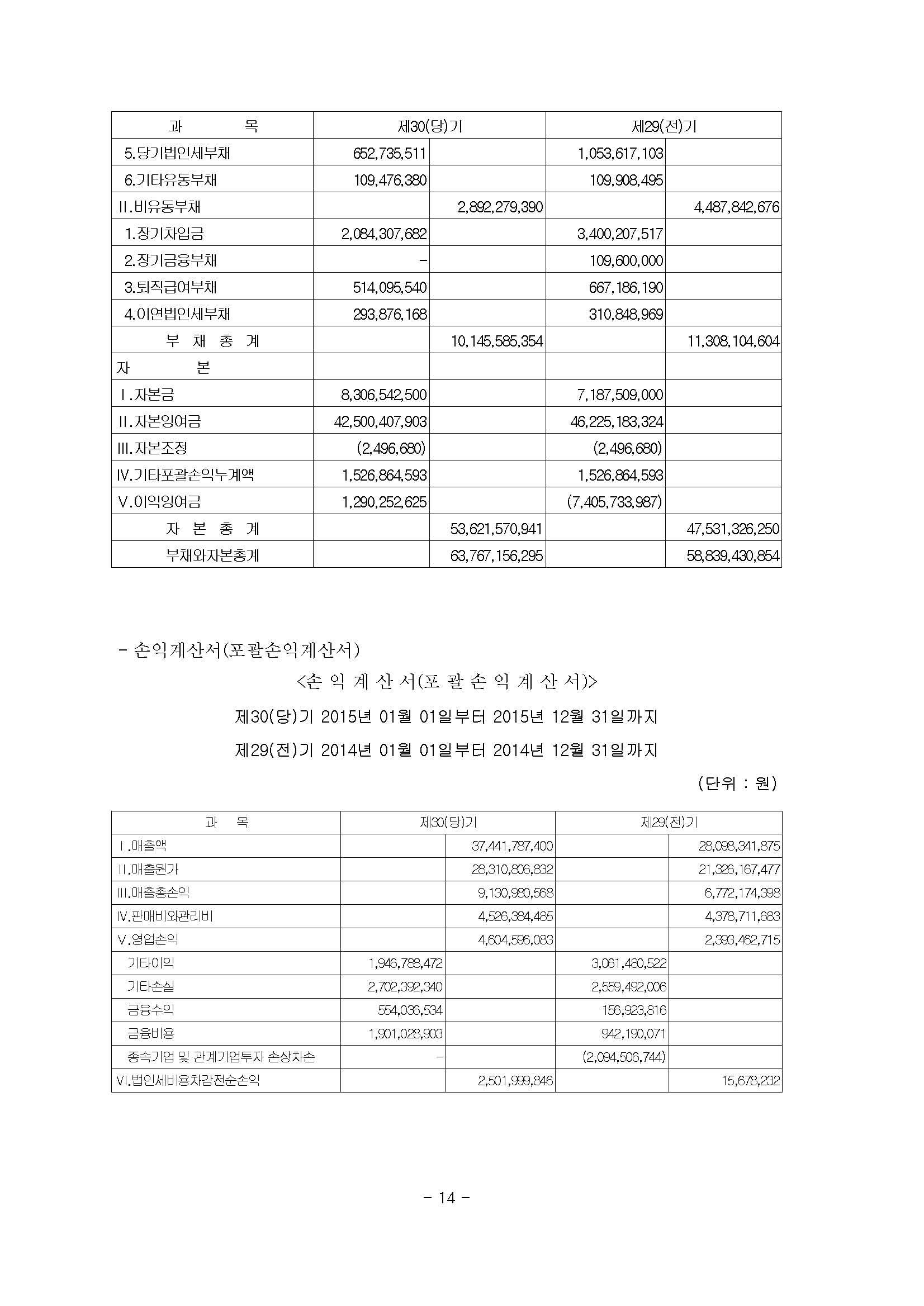 20160311 주주총회 소집공고-바이오_페이지_15.jpg